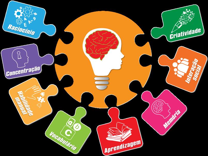 Brain Activator